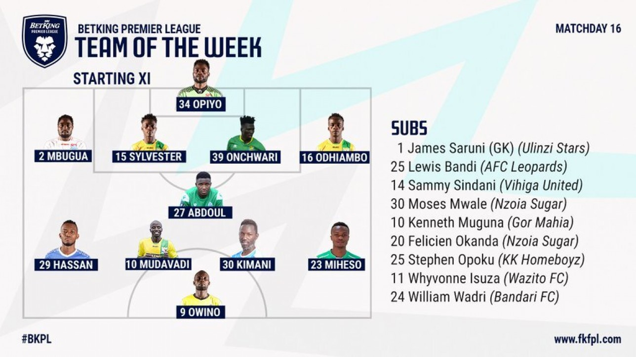 City Stars field skipper in team of the week after round 16 of games